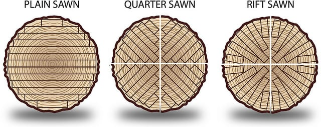 Plain-sawn-quarter-sawn-rift-sawn