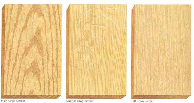 Woodworking-log-cuts-saw-mill
