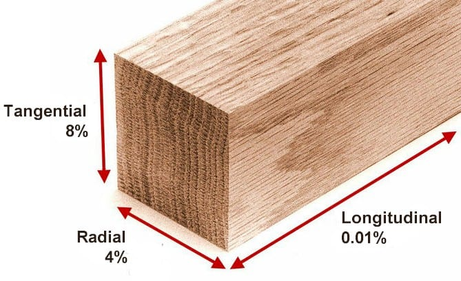 Why-wood-warps-grain-tips